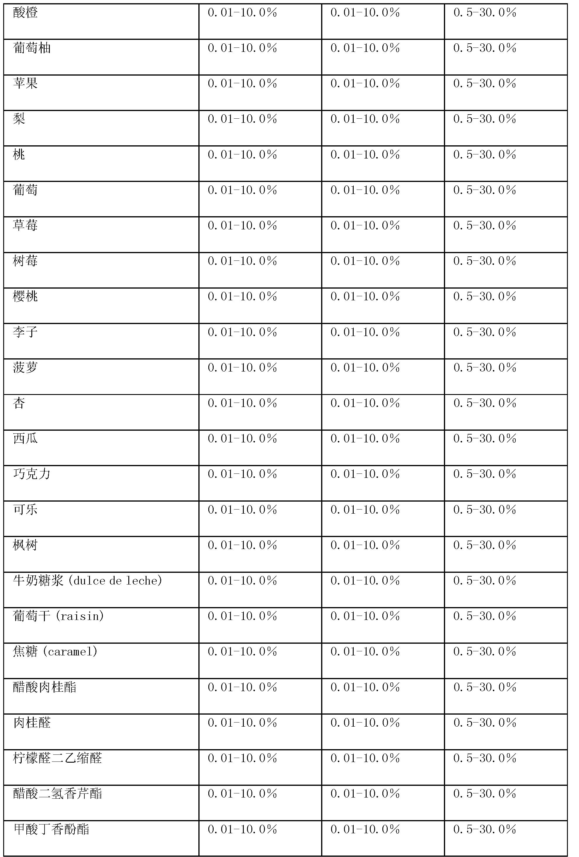 Figure CN101511202BD00501