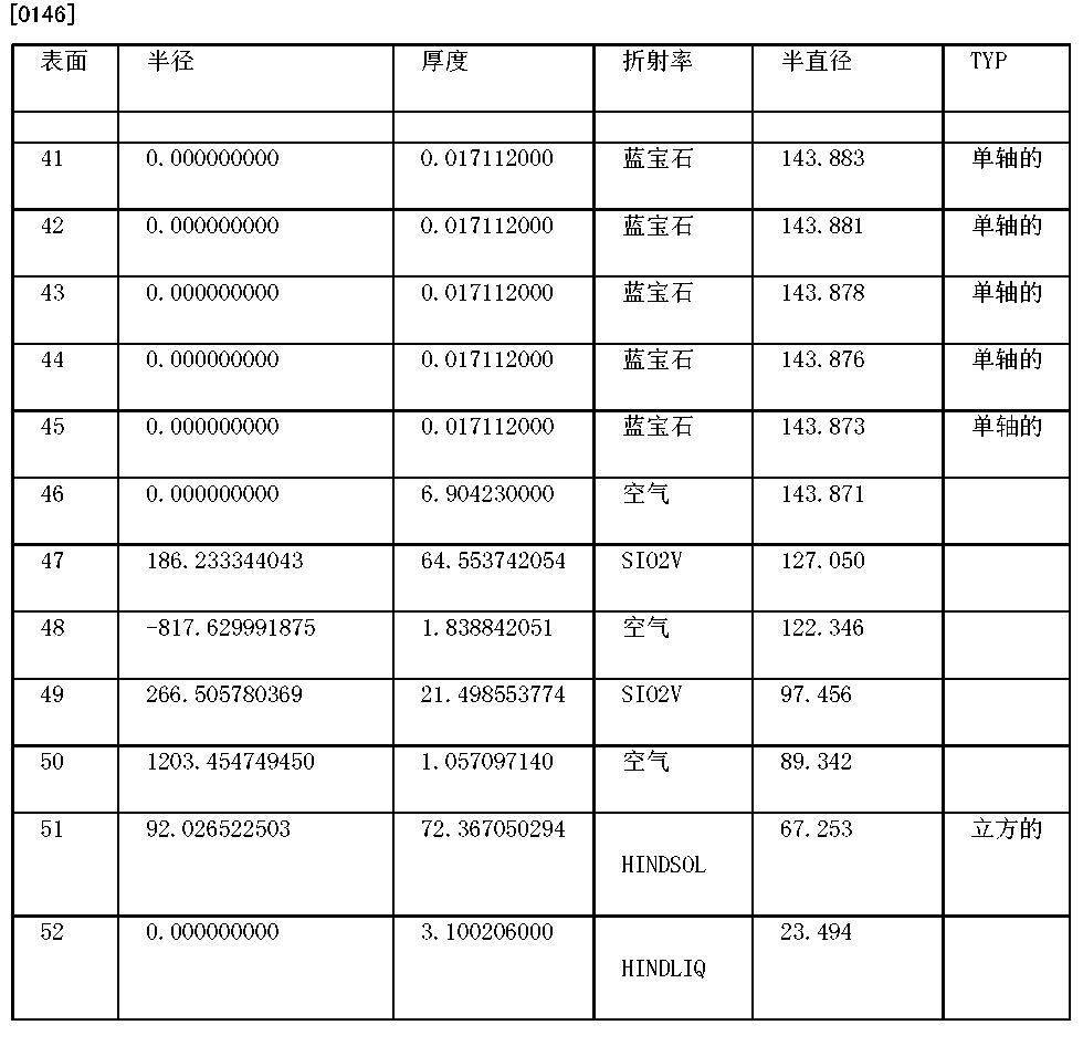 Figure CN102207691BD00222