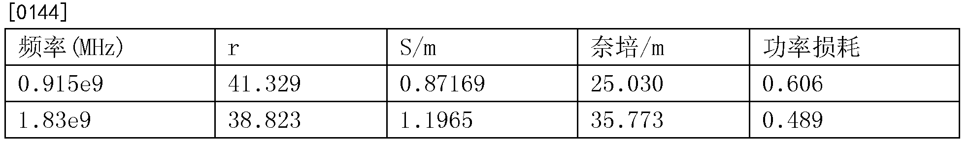 Figure CN107789730AD00253