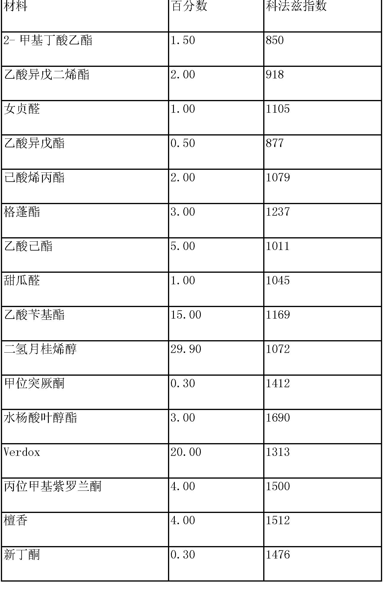 Figure CN101264333BD00172