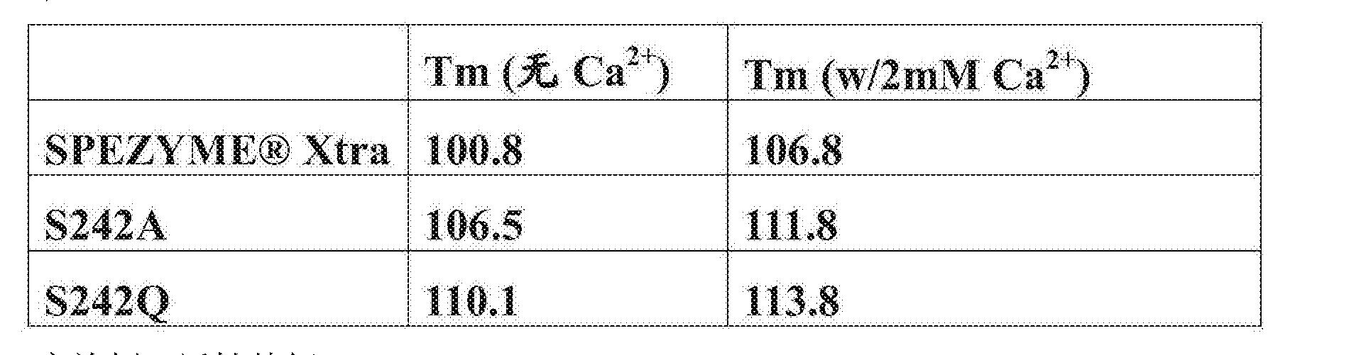 Figure CN105483099AD00531