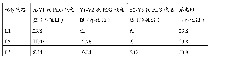 Figure CN103956132AD00051