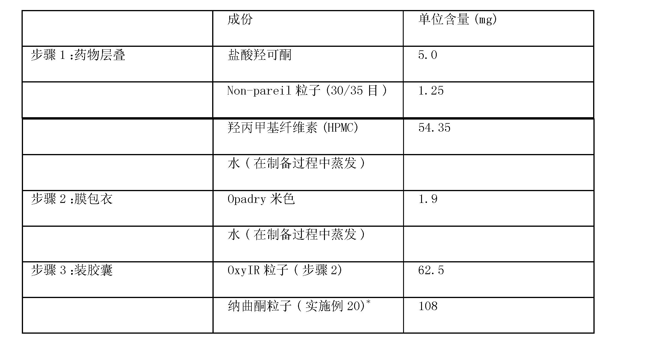 Figure CN101703777BD00421