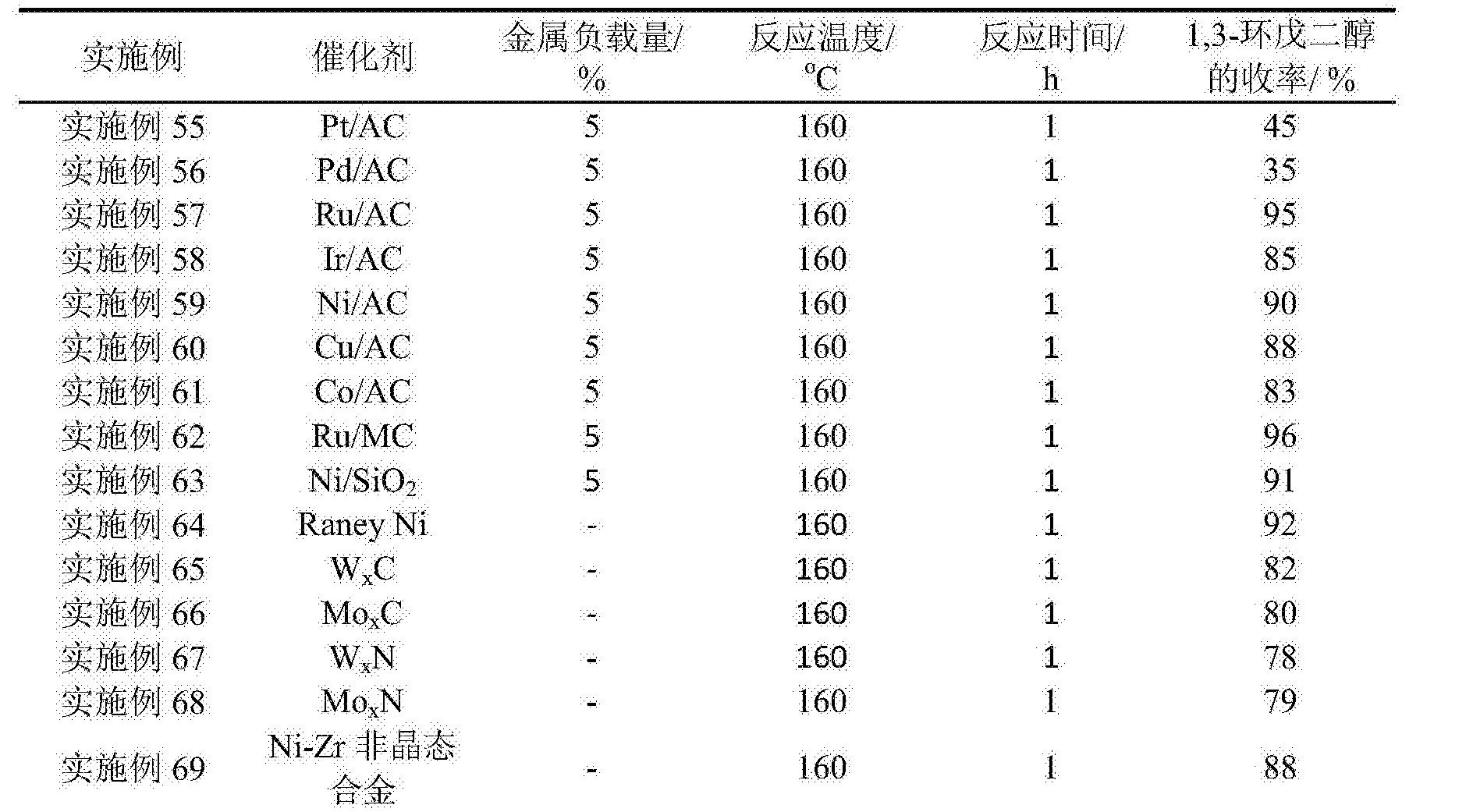 Figure CN106866364AD00082