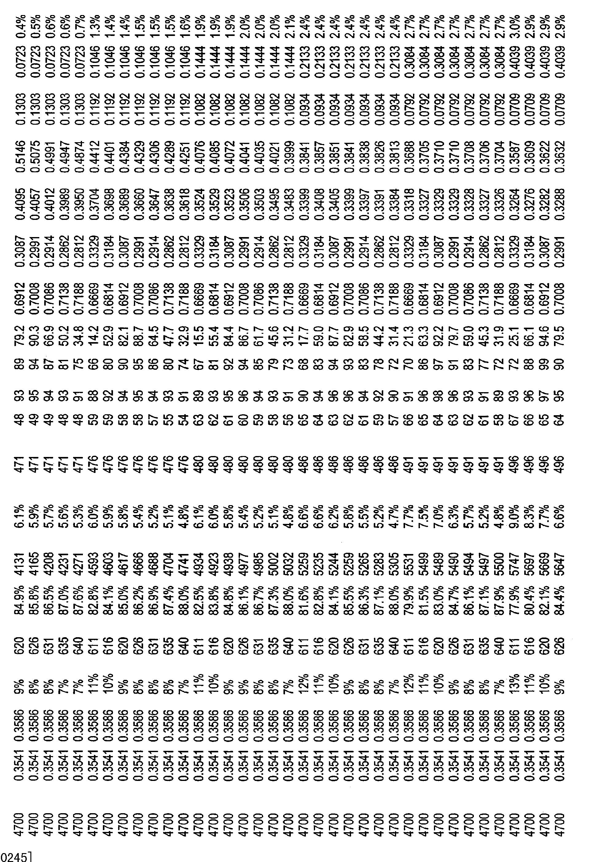 Figure CN101821544BD00721