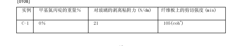 Figure CN102057006BD00132