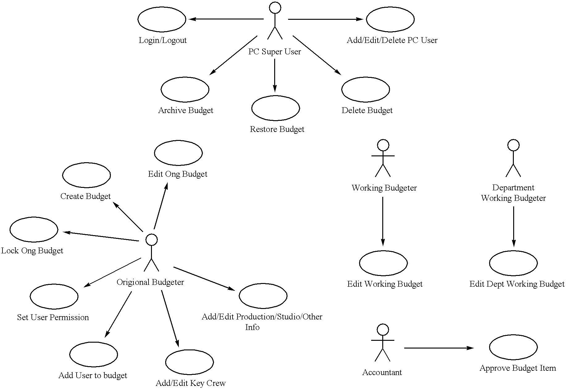 Figure US20020099577A1-20020725-C00003