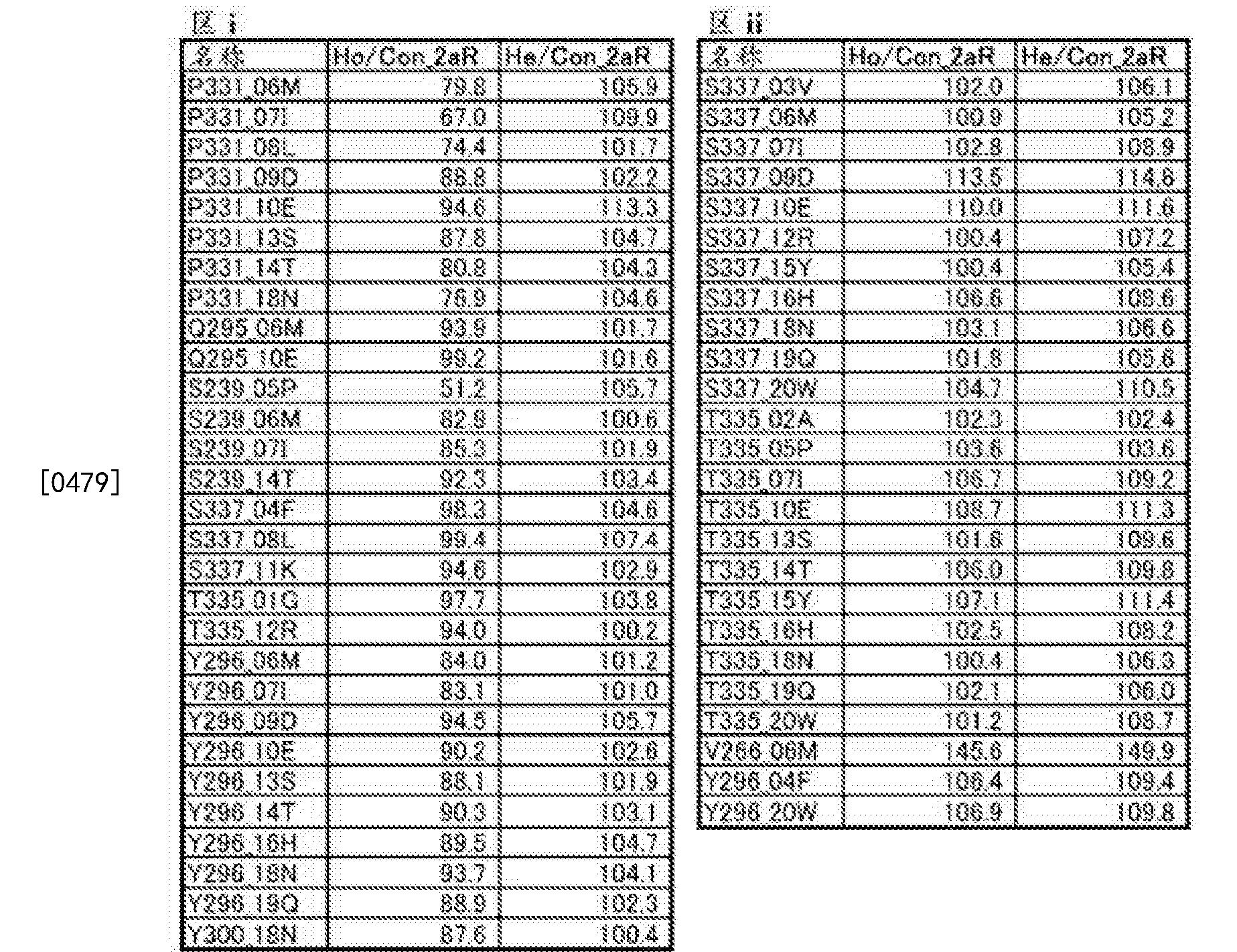 Figure CN105102618BD00651