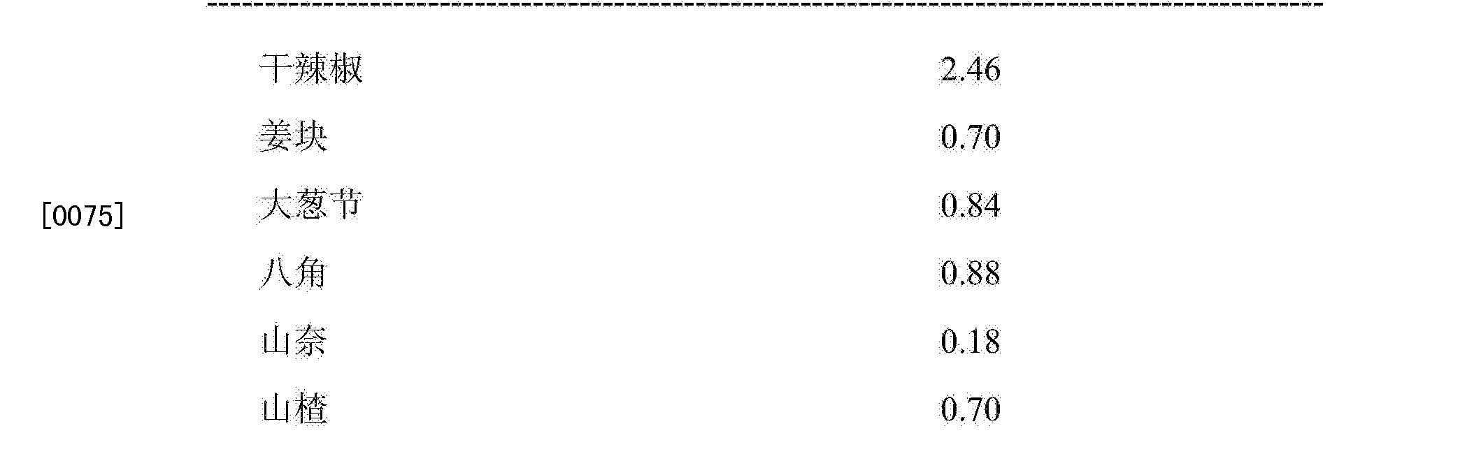Figure CN104000156BD00111