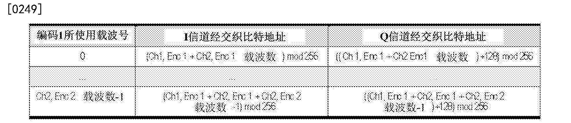 Figure CN107181660AD00291
