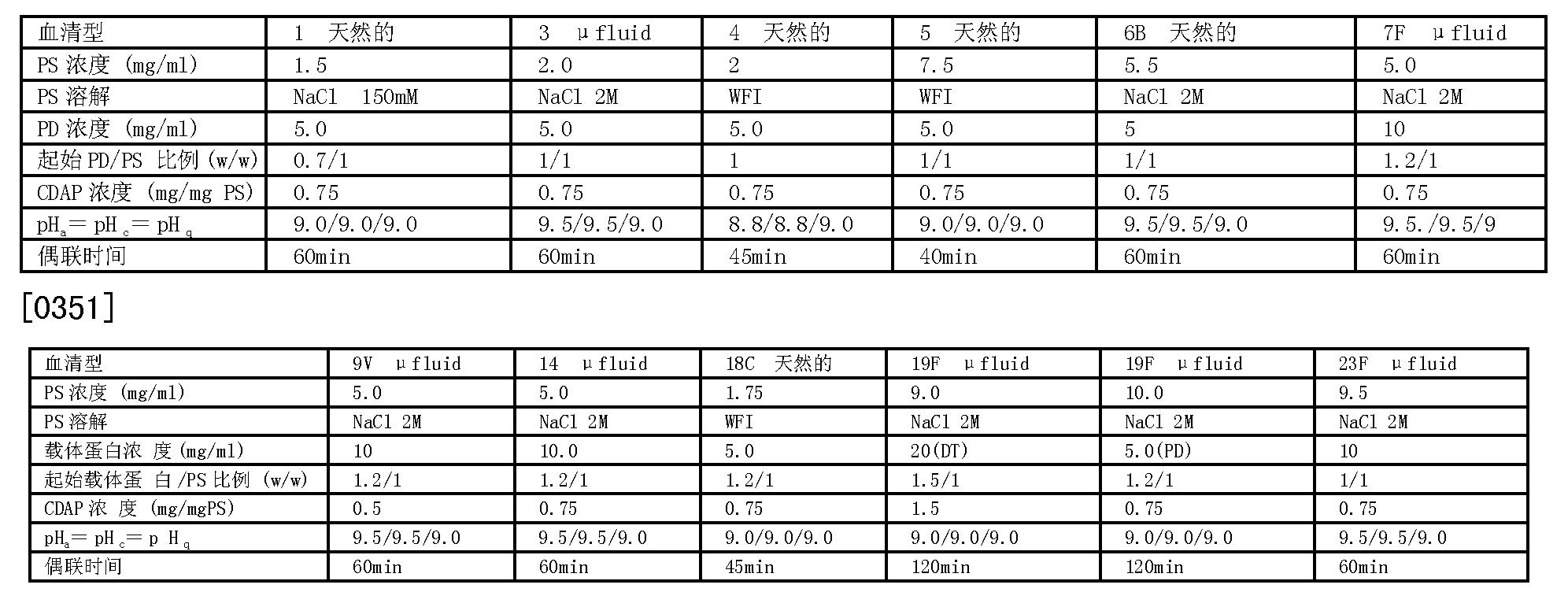 Figure CN101378779BD00401