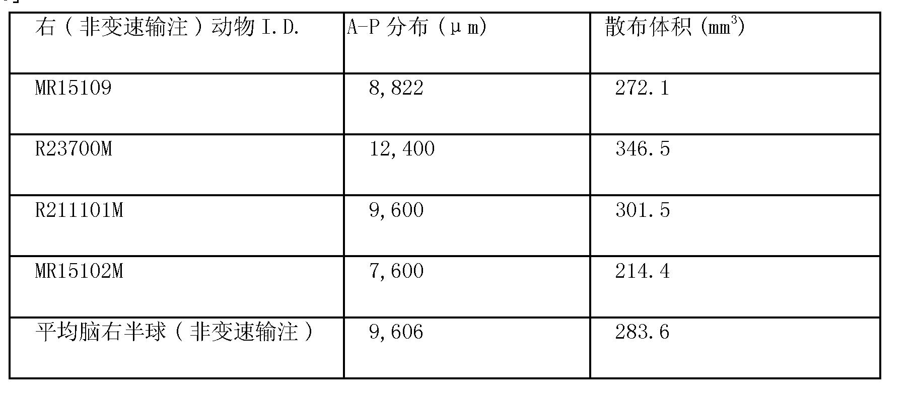 Figure CN102626336AD00201