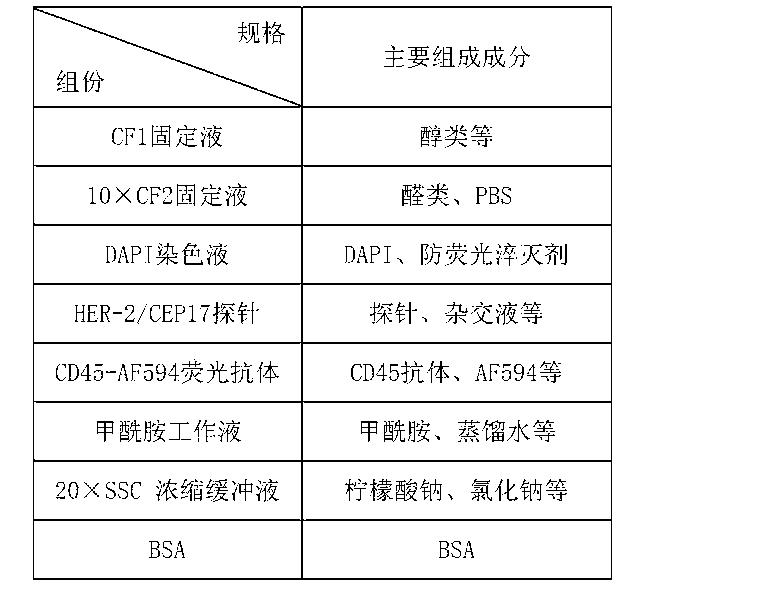 Figure CN105087778AD00101