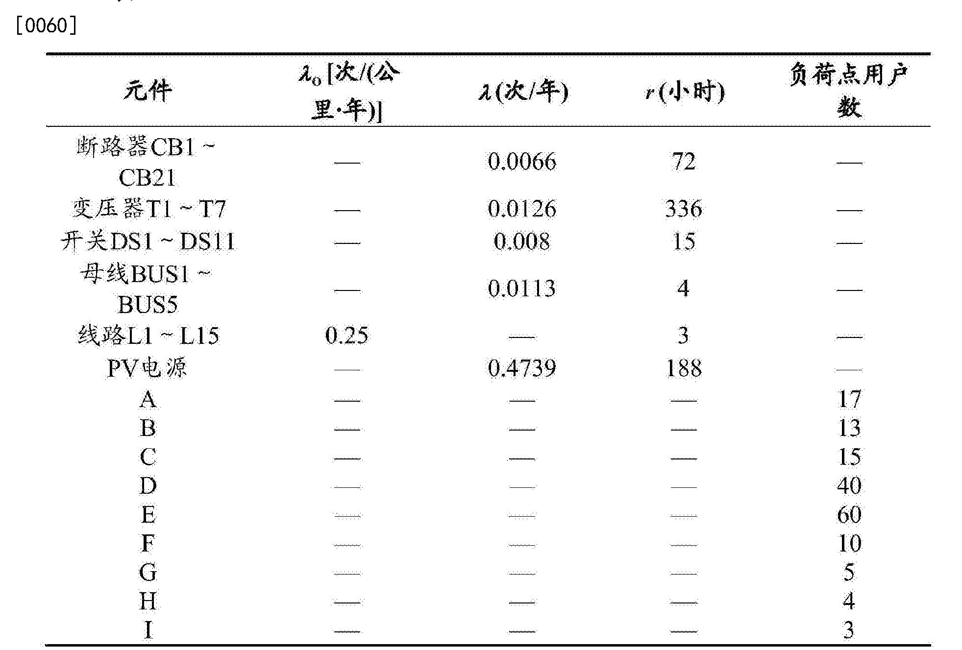 Figure CN104218604BD00071