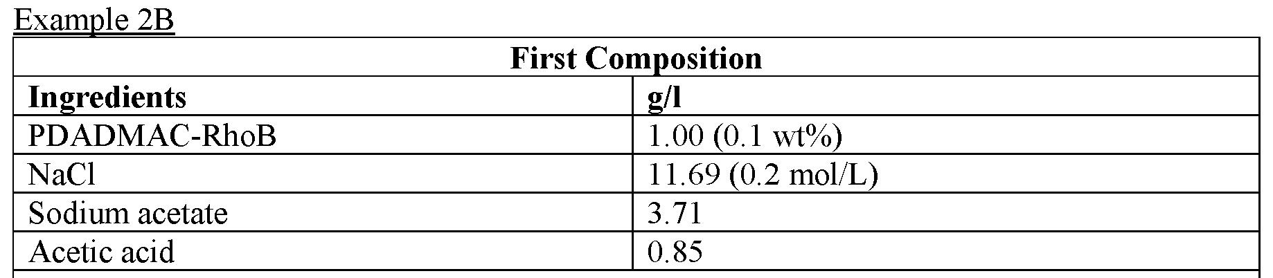 Figure imgf000095_0001