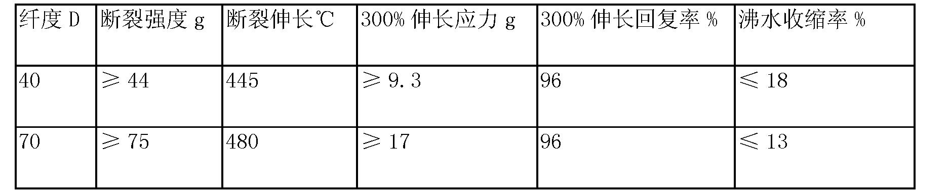 Figure CN103147314AD00051