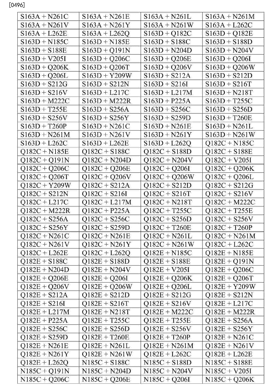 Figure CN106661566AD00771