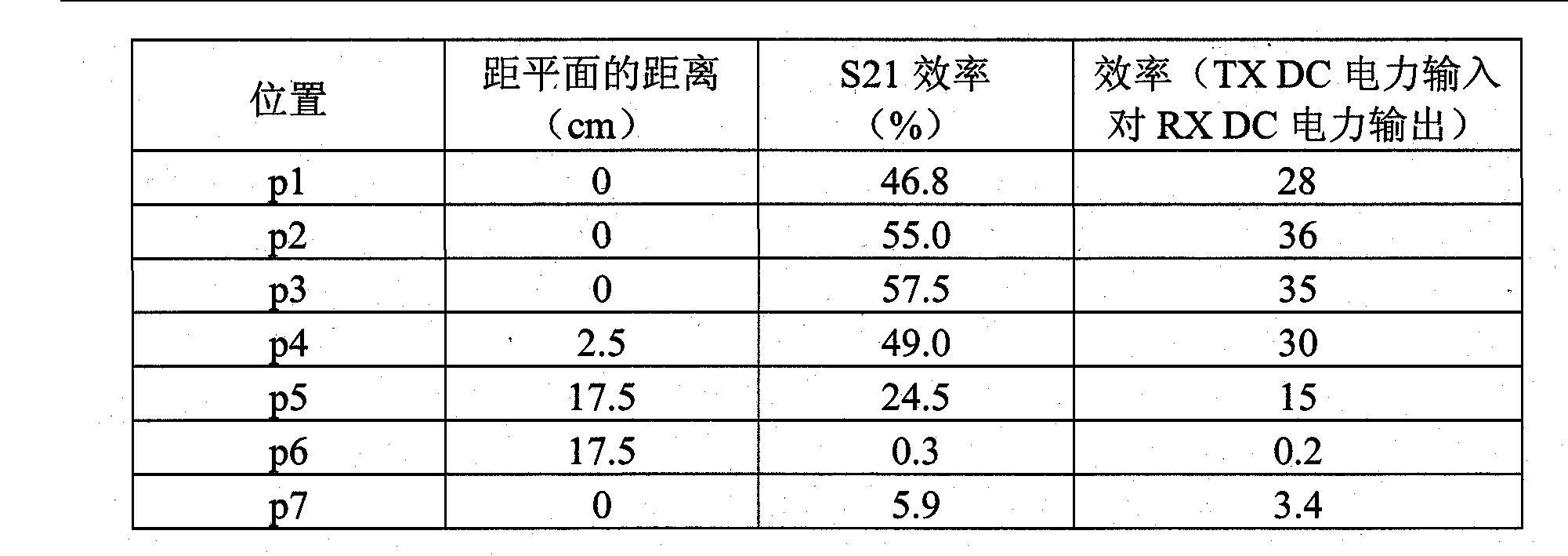 Figure CN102318212BD00121