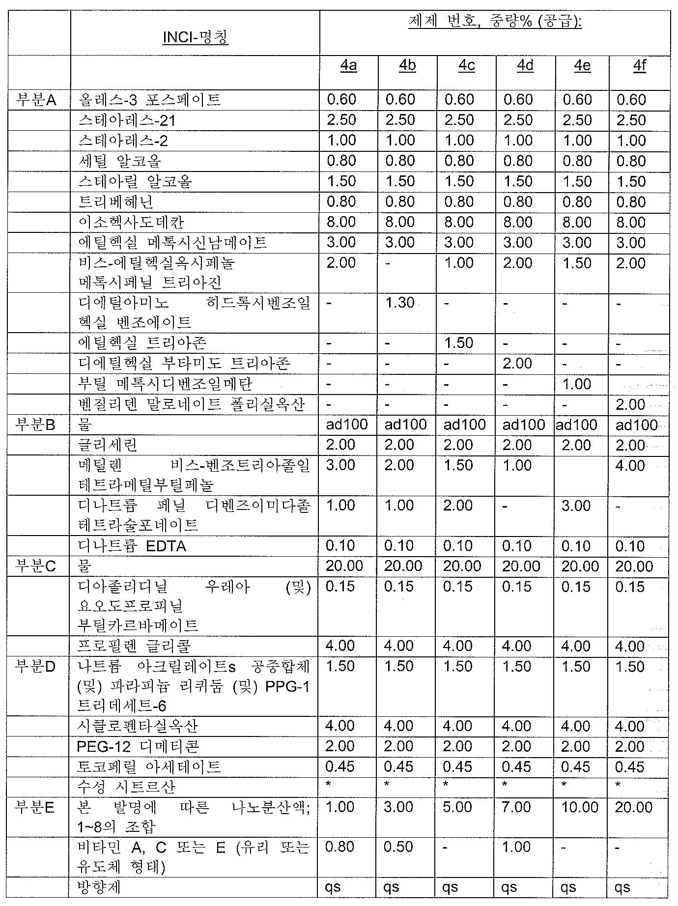 Figure 112008036677090-PCT00059