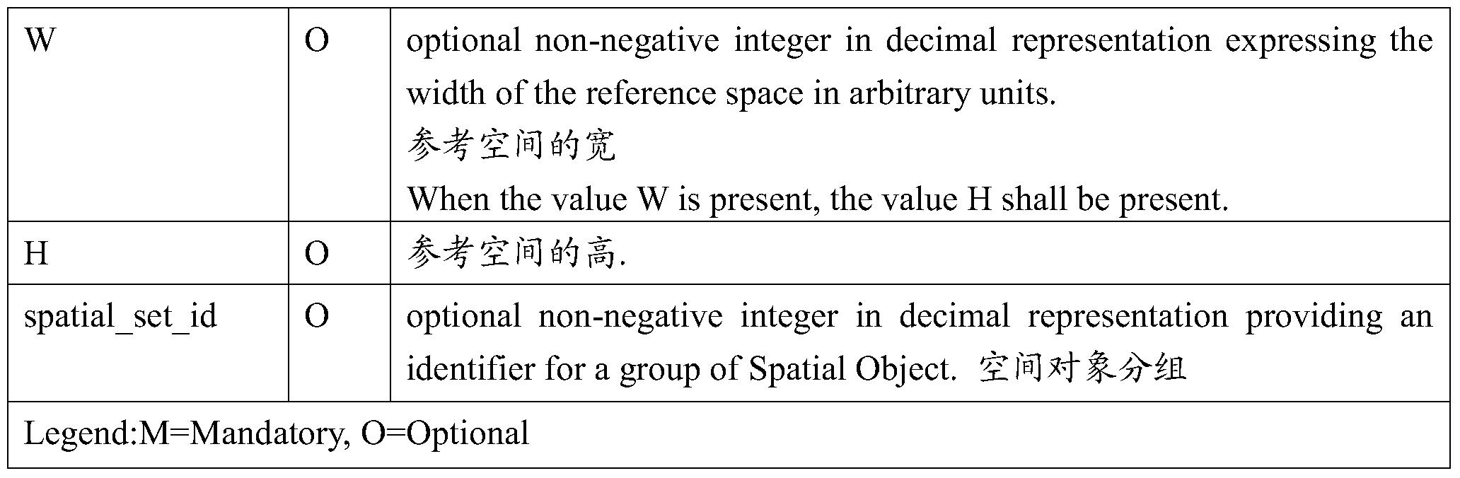 Figure PCTCN2017086548-appb-000002