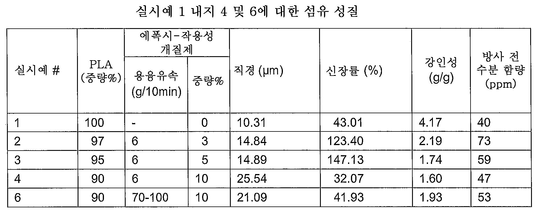 Figure 112013012318957-pct00005