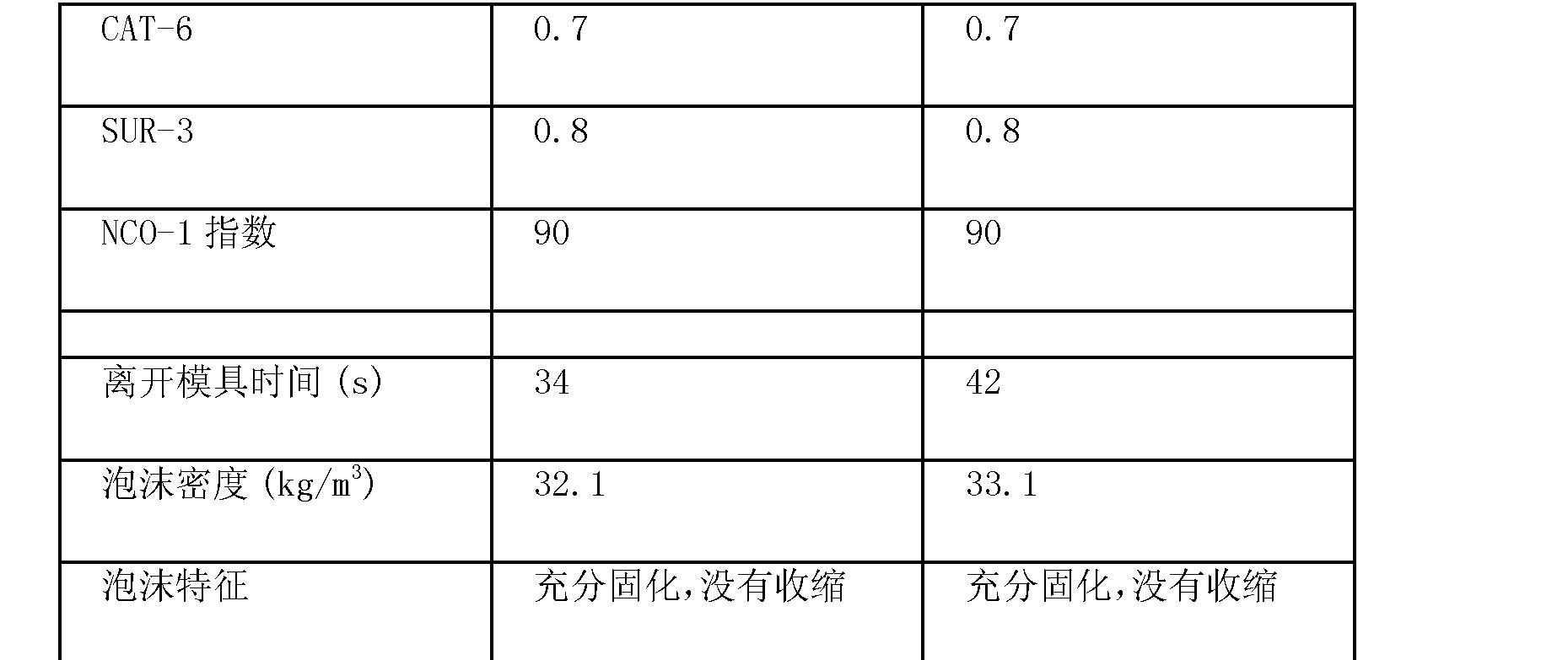Figure CN101842404BD00231