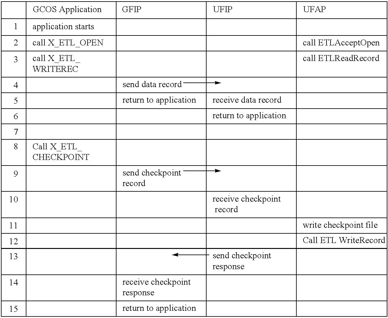 Figure US06615217-20030902-C00011