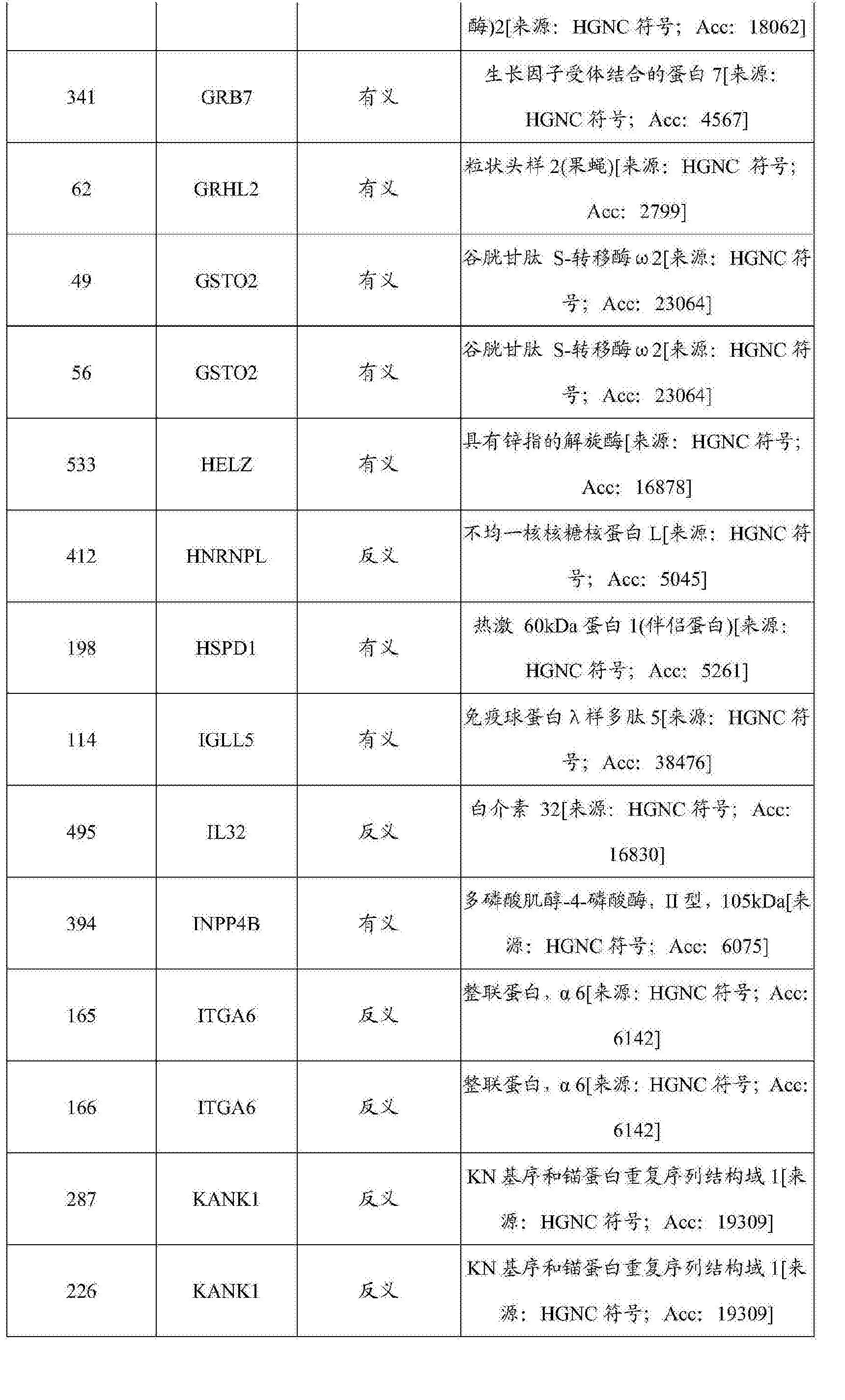 Figure CN103403543B9D00291