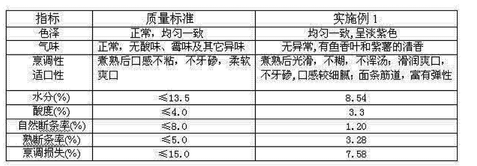 Figure CN103461824BD00051