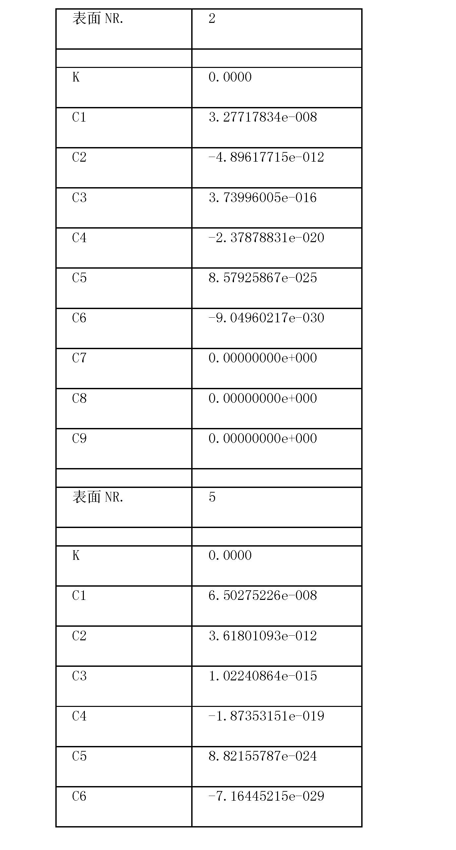 Figure CN101263432BD00272