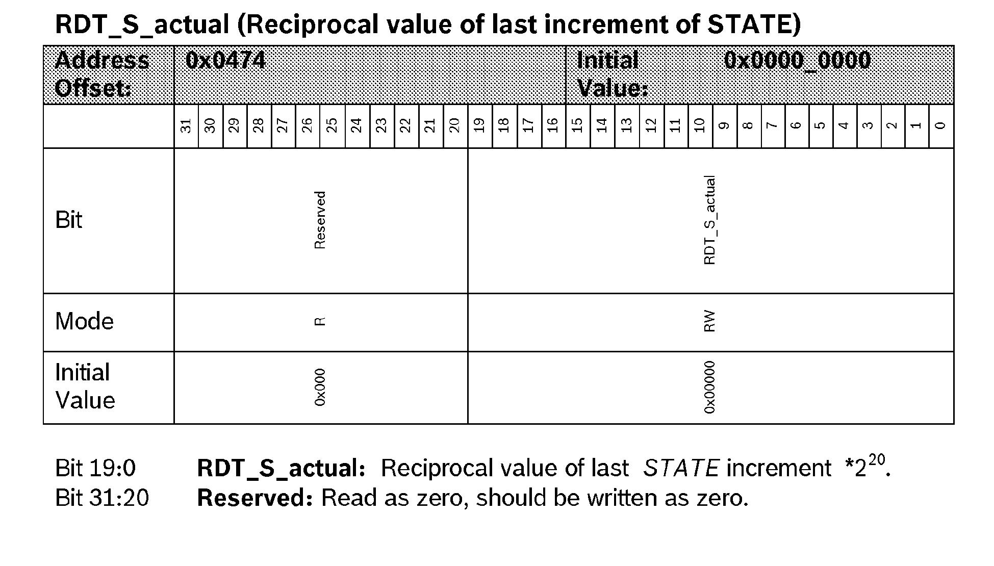 Figure imgb0402