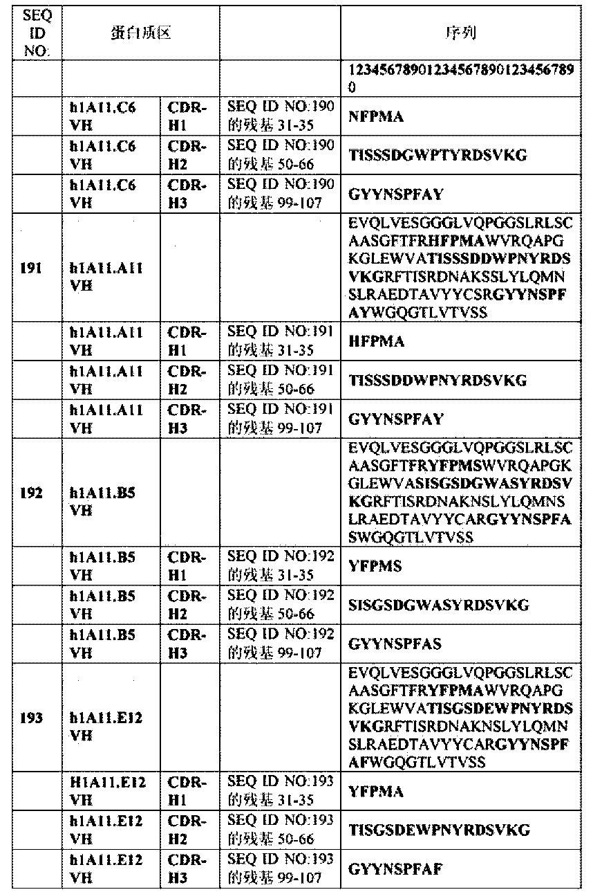 Figure CN102906113BD01171