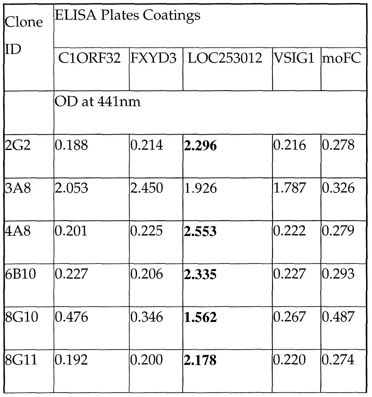 Figure imgf000522_0002
