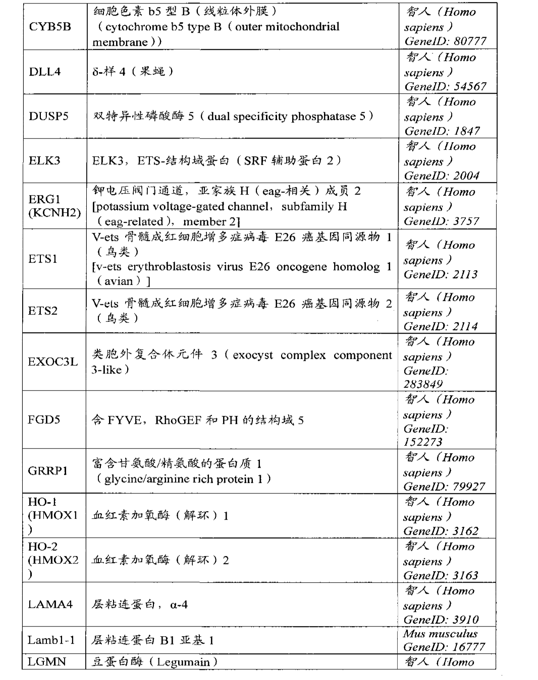 Figure CN101946009AD00151