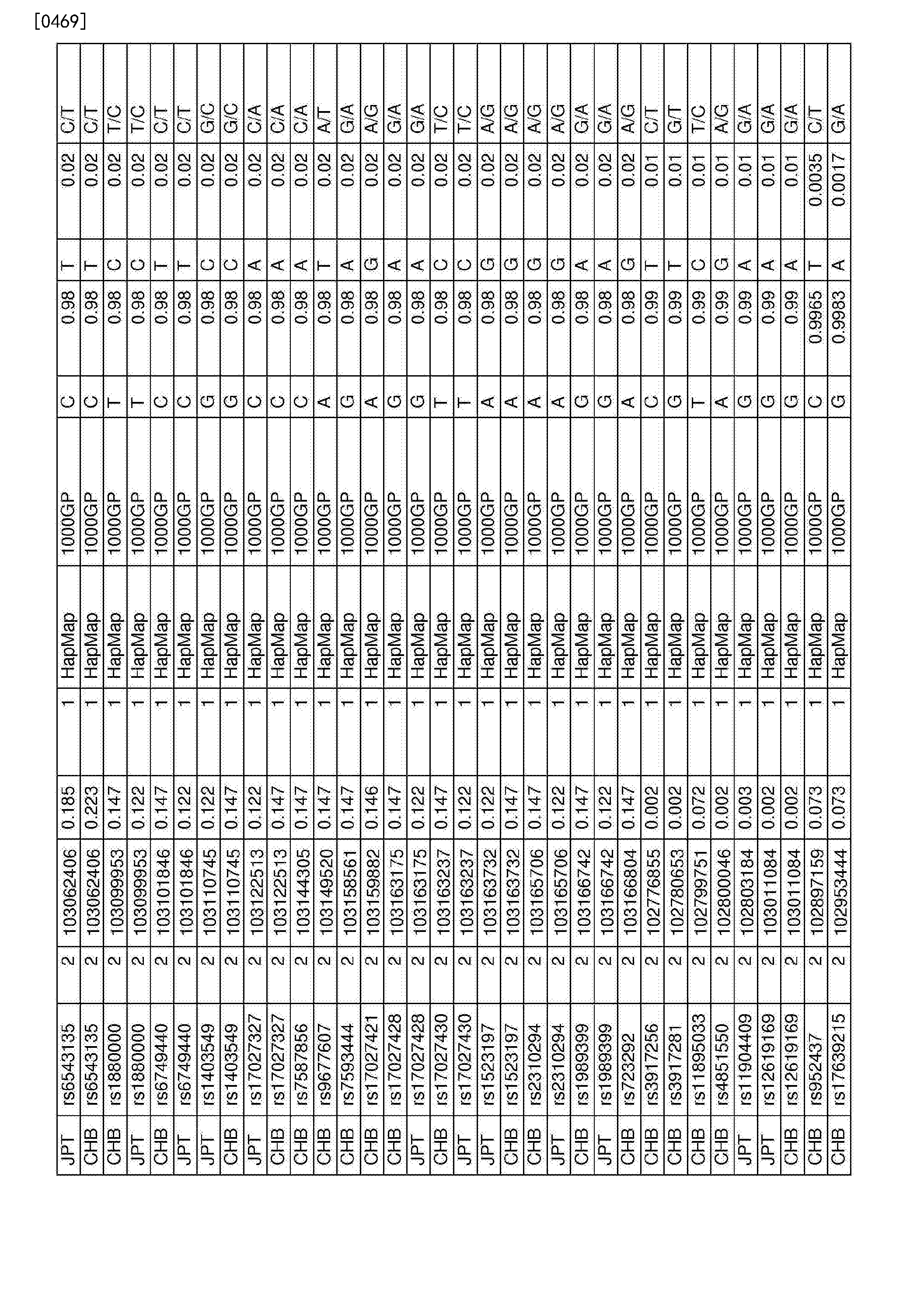Figure CN107109494AD01401