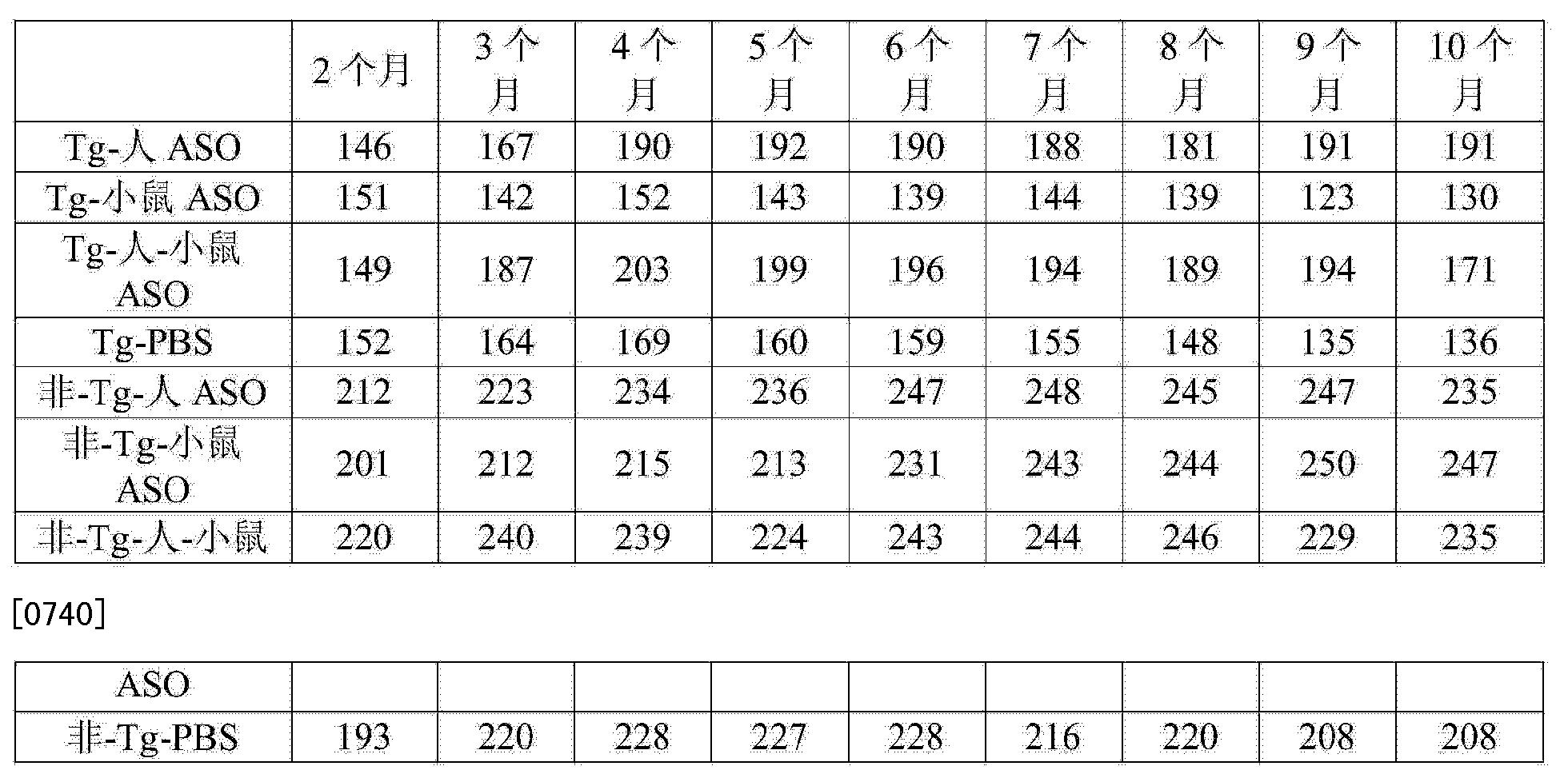 Figure CN104894129AD00851