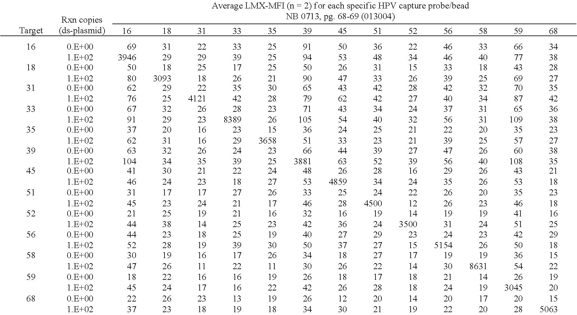 Figure US08901287-20141202-C00001