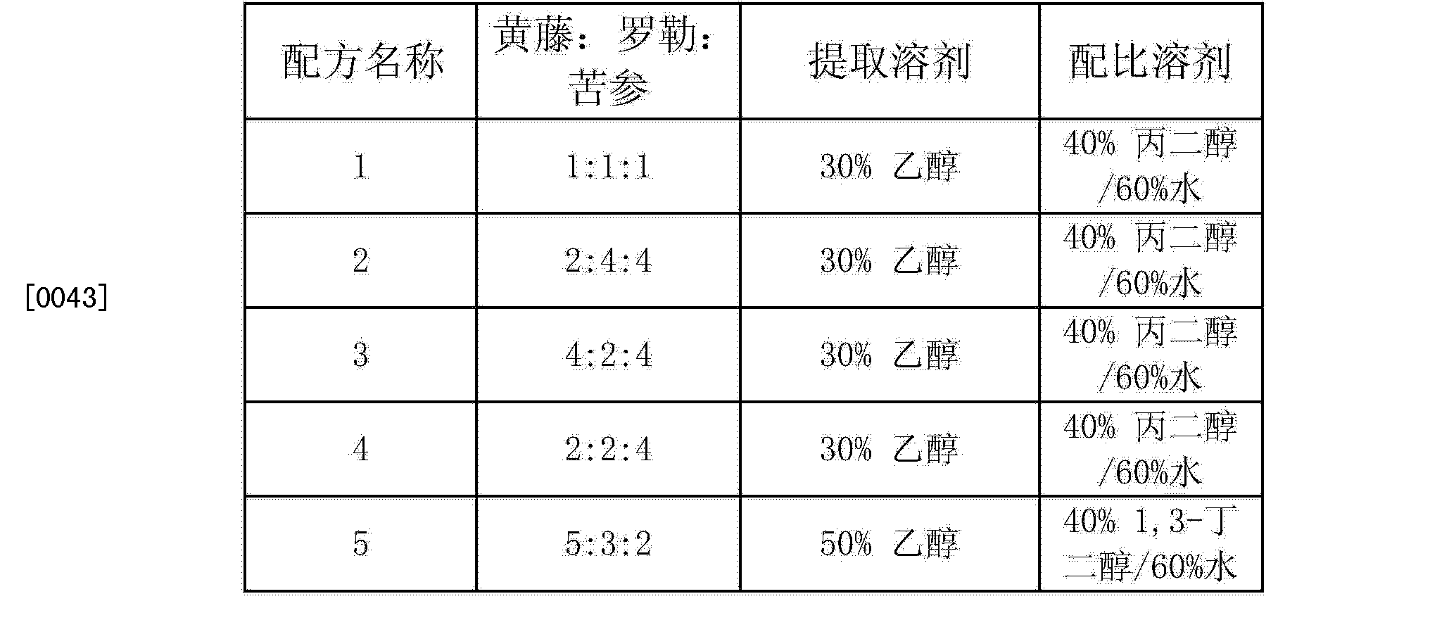 Figure CN103520031AD00062