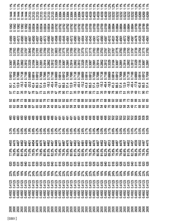Figure CN101821544BD01281