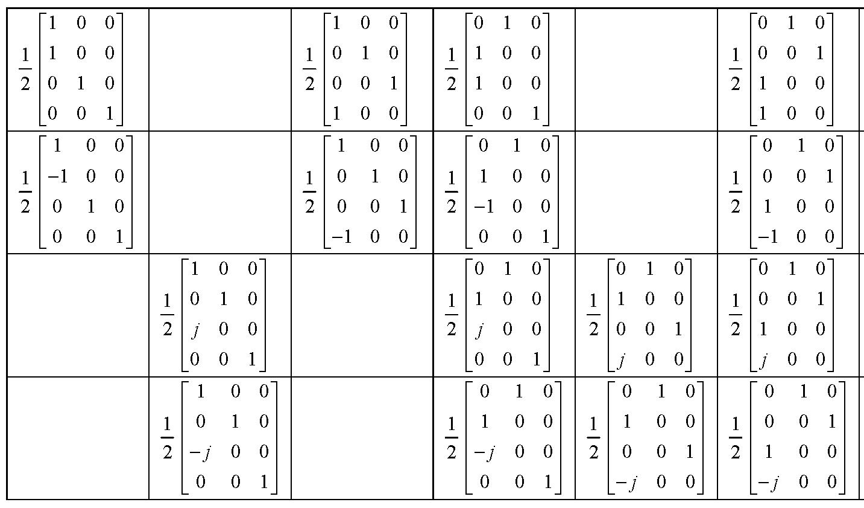 Figure 112010009825391-pat01322