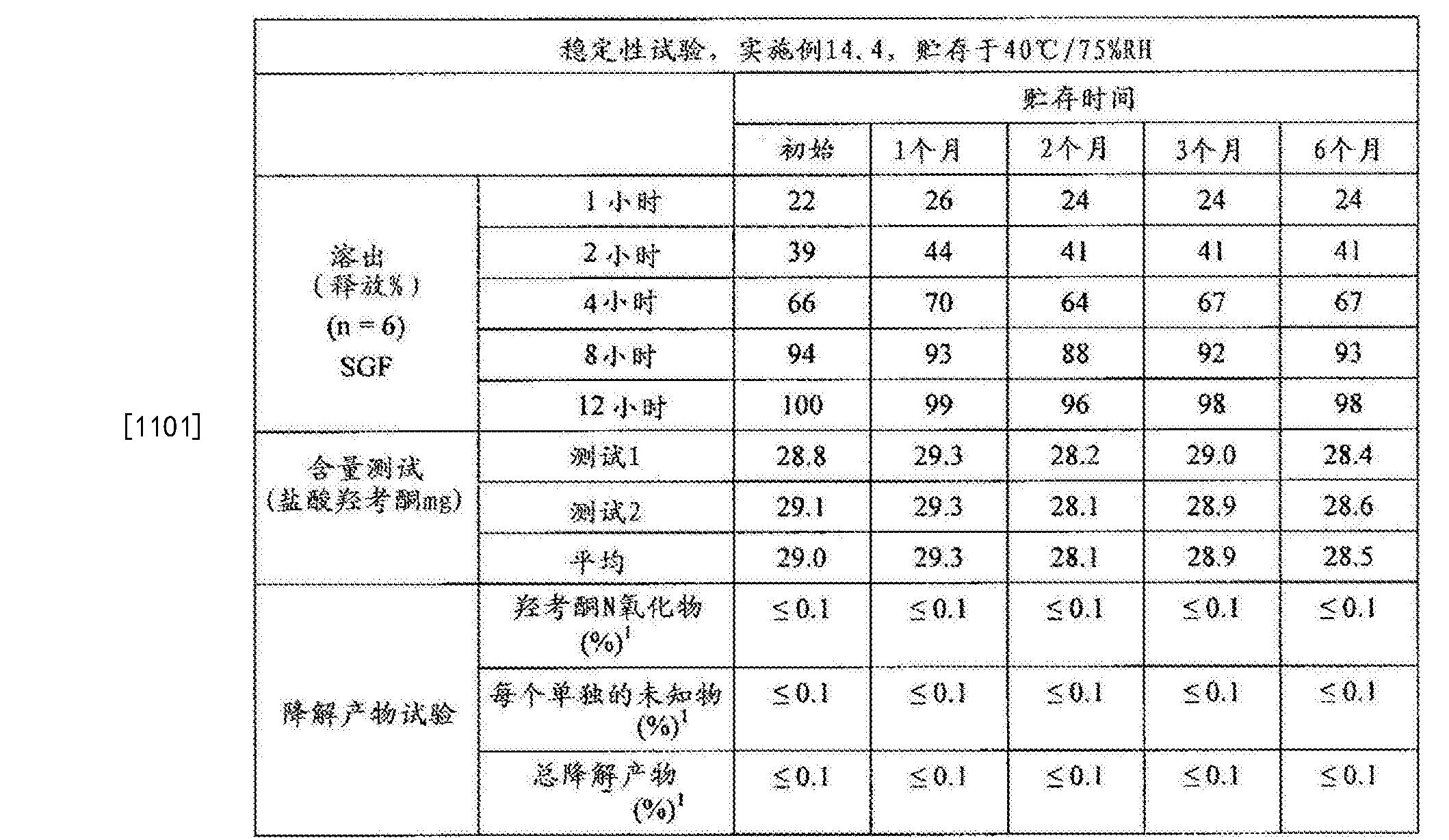Figure CN102688241BD01011