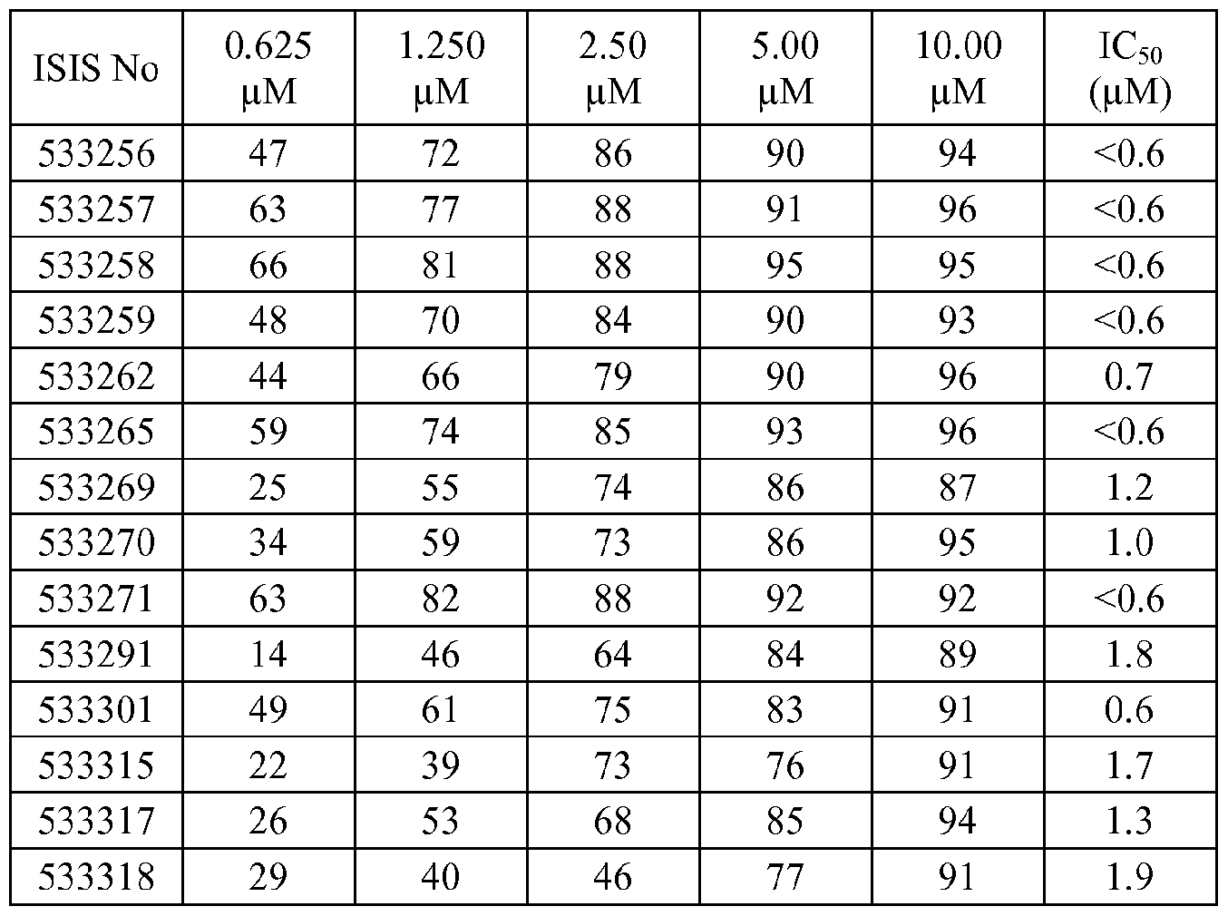 Figure imgf000118_0002