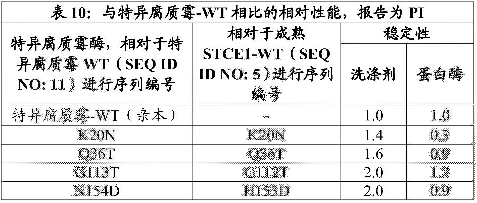 Figure CN108699543AD00472