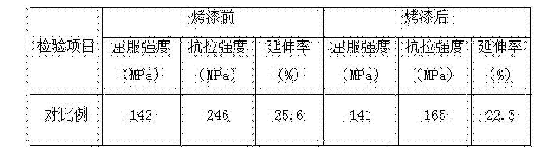 Figure CN106917016AD00081