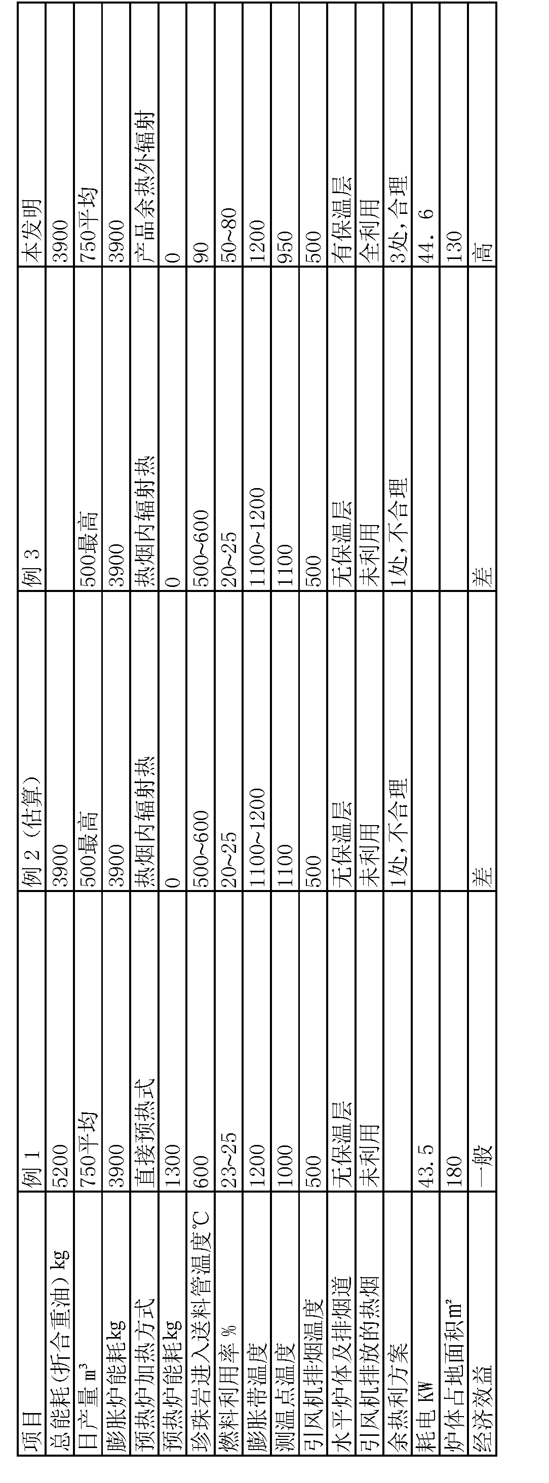 Figure CN102584065BD00061