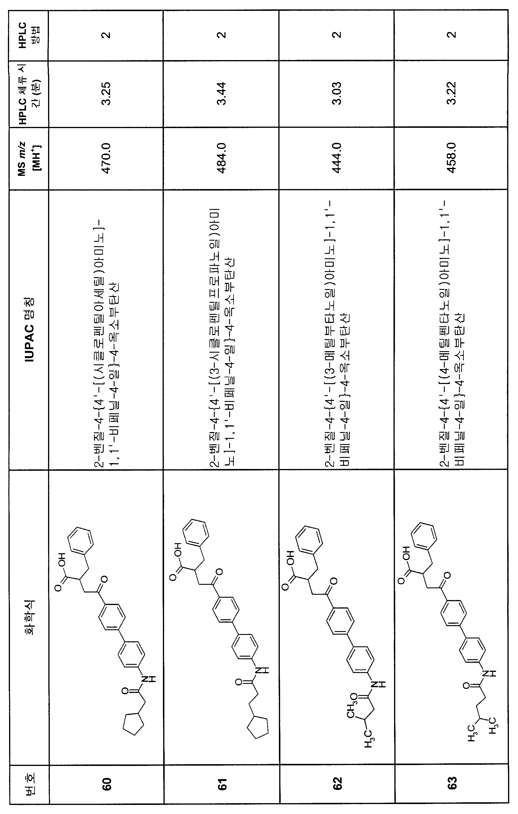 Figure 112007082249387-PCT00169