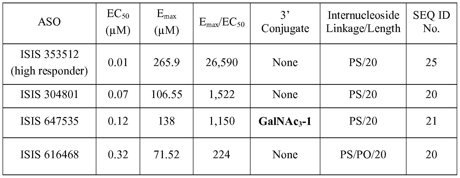 Figure imgf000190_0002