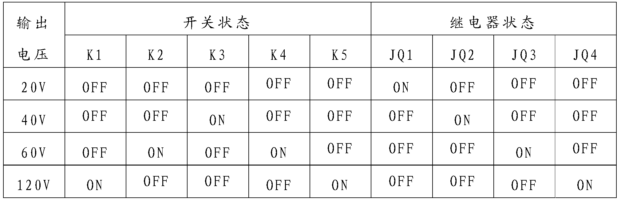 Figure PCTCN2016076300-appb-000001