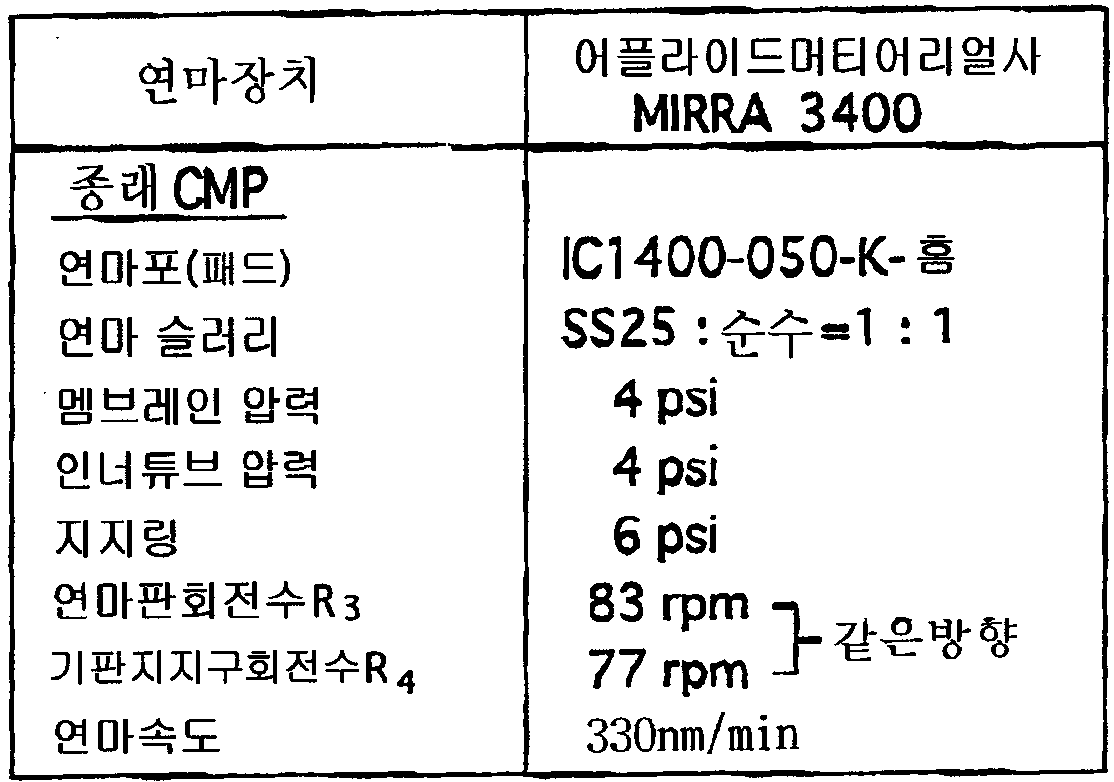 Figure 111999523945581-pat00010