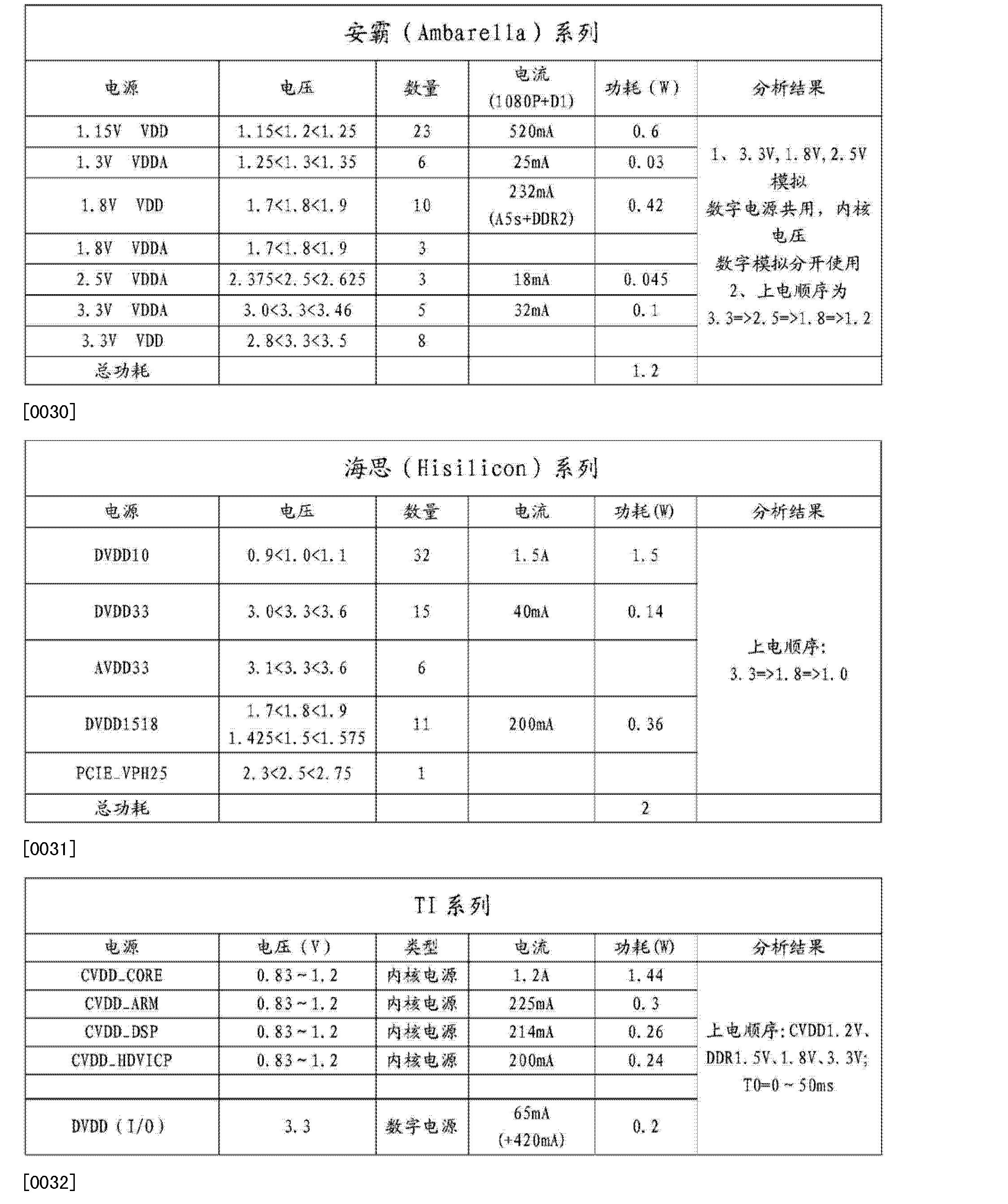 Figure CN103885358AD00061